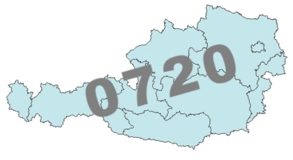 österreich Vorwahl 0720